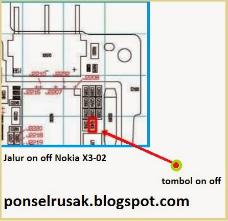 How to resolve Nokia X 3-02 totally off by fixing the line powernya.
