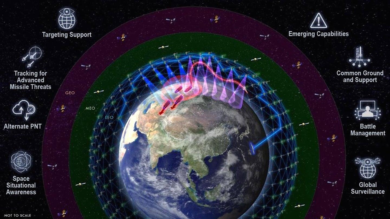 SpaceX і L3Harris створюватимуть для США нову супутникову систему раннього попередження про ракетний напад