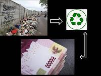 Cara Menghasilkan Uang dari Sampah yang Ada Di Sekitar Kita