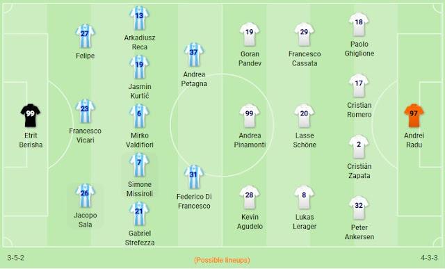 Prediksi SPAL vs Genoa — 25 November 2019