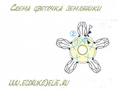 схема цветочка земляники крючком