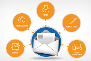 Email Marketing Strategy templates