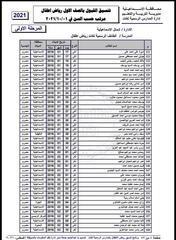 أسماء الطلاب المرشحين للالتحاق بالمدارس الرسمية لغات والمتميزة لغات | محافظة الاسماعيلية 1