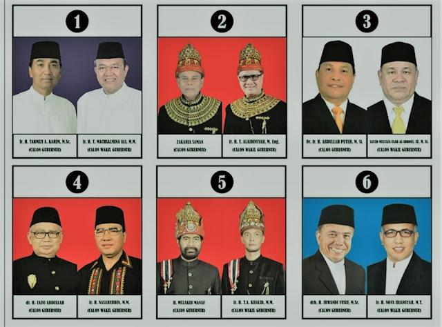 Real Count KPU Pusat untuk Pilkada Aceh 2017