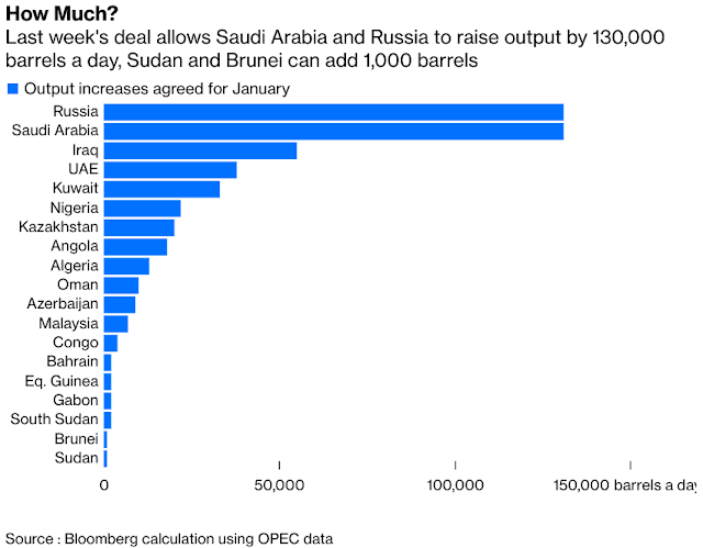 OPEC: Oil Markets Need a SWAT Team. They Got 23 Battalions - Bloomberg