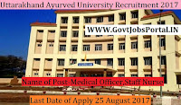 Uttarakhand Ayurved University Recruitment 2017 – 190 Medical Officer, Staff Nurse