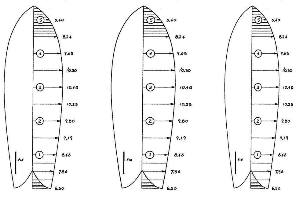 bluegrass board building re sizing a full size surfboard template
