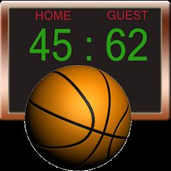 Ketentuan Penghitungan Penilaian Skor Bola Basket Teknik Bola Basket