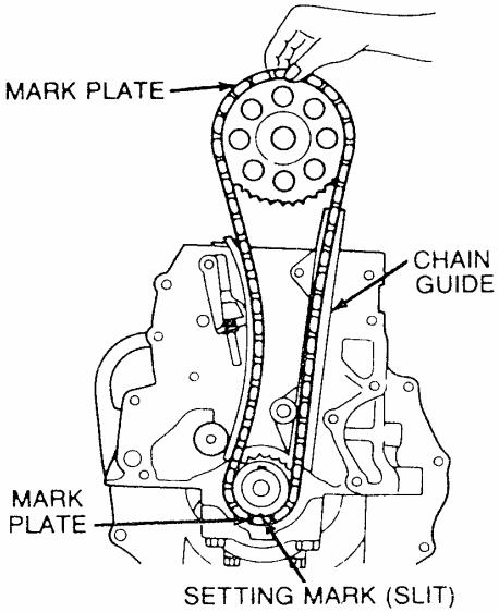 Ajuste de Motor: Marcas de Distribución (Luv, Isuzu