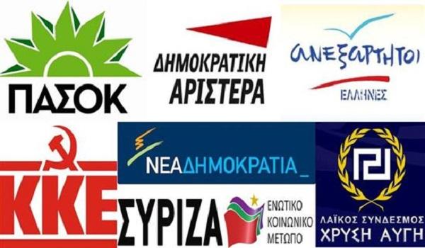 Ο MELISSOCOSMOS έστειλε το θέμα των ανεξέλεγκτων εισαγωγών μελιού και λοιπών αγροτικών προϊόντων σε όλα τα κόμματα!!!