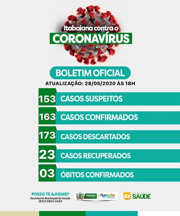 BOLETIM CORONA-VÍRUS (Itabaiana): Fique informado sobre atualizações em sua cidade. (28/05/2020).