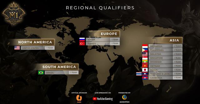 Negara yang menyertai MLBB World Championship 2019