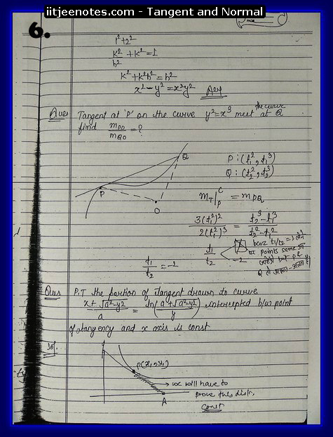Tangent and Normal Notes2