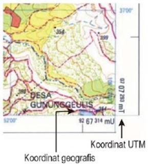 Pengertian dan Cara Menentukan Titik Koordinat Geografis pada Peta RBI Bakosurtanal