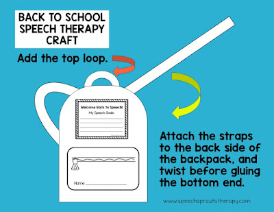 Simple directions for a FREE back to school backpack speech therapy craftivity with a purpose! #speechtherapy #backtoschoolcraft