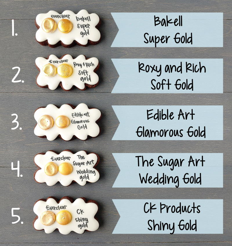 My absolute favorite top five best FDA approved edible gold luster dusts