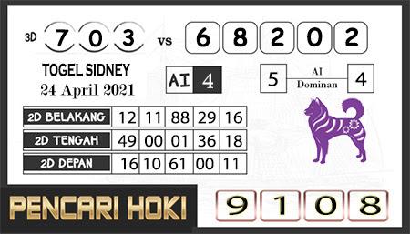 Prediksi Pencari Hoki Sdy Sabtu 24-Mar-2021