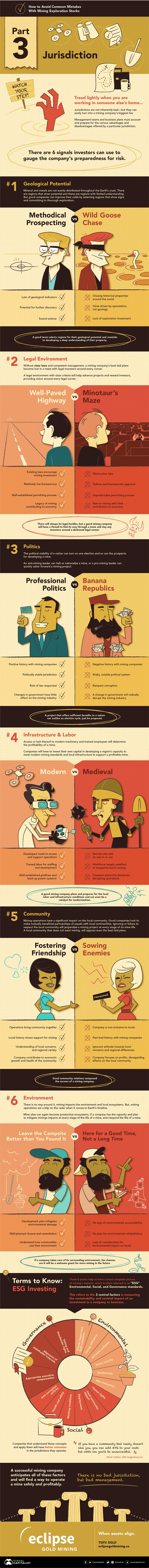 how-to-avoid-common-mistakes-with-mining-stocks-infographic