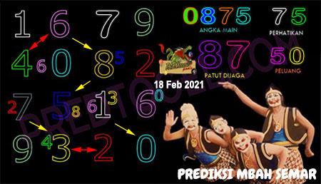 Prediksi Mbah Semar Macau Kamis 18 Februari 2021