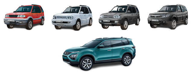 Evolution of Tata Safari