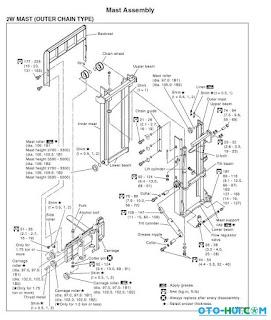 Auto Repair Manuals: Nissan Forklift Service Manual DVD 2011