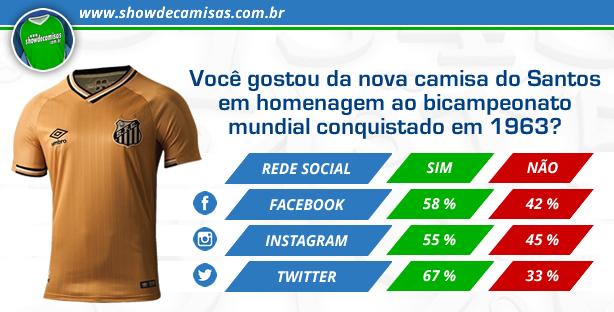 0051ac20a1 Torcedores aprovam a nova quarta camisa do Santos - Show de Camisas