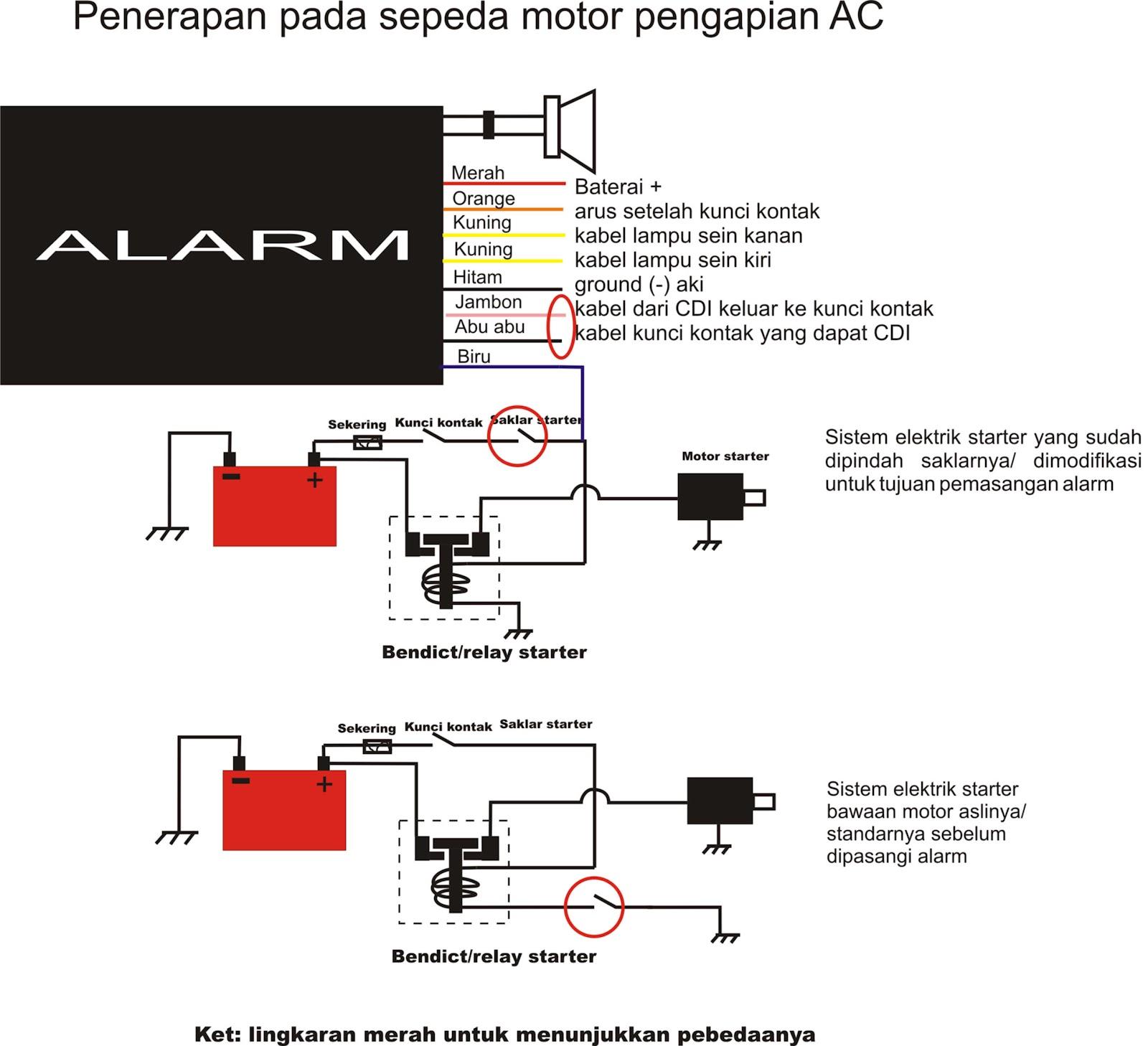 wiring diagram sistem ac mobil