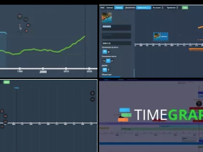 Time Graphics- A Tool for Creating Multimedia Timelines