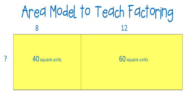 area-model