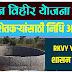 नवीन विहीर योजना २.५ लाख अनुदान निधी वाटप शासन निर्णय RKVY Yojana