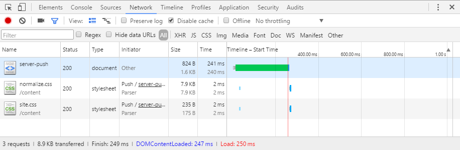 Chrome Developer Tools Network Tab - Server Push During Render (Lazy Data Access)