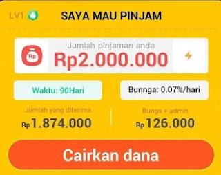 rp cepat apk pinjaman online