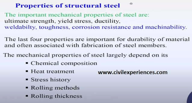 Property of Structural steel
