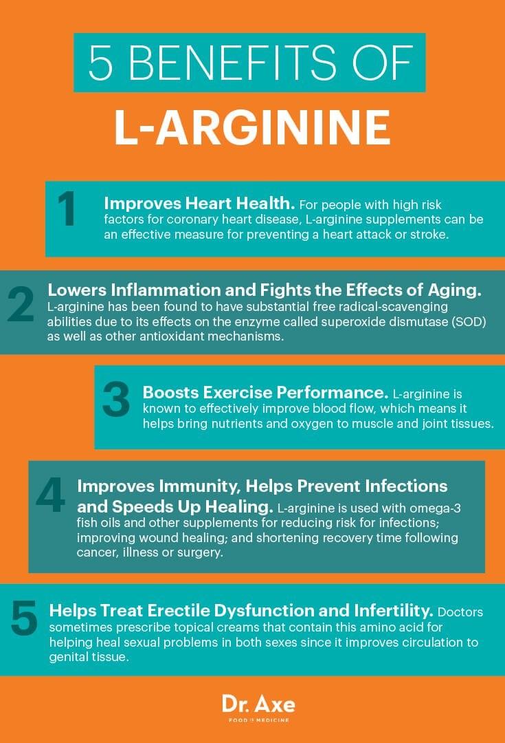 Sexual benefits of l arginine