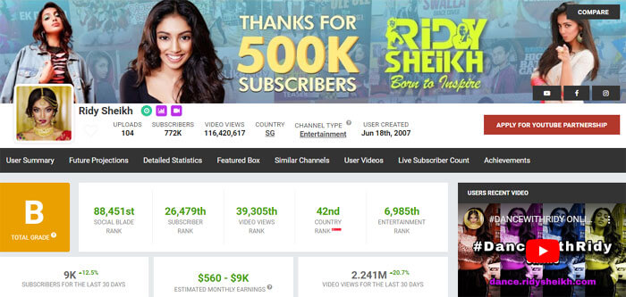 Ridy Sheikh YouTube Channel