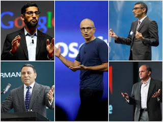 All company ceo in hindi--कपनियां और उनके CEO BankingFanda