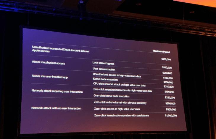 - Apple 2Bbug 2Bbounty 2B - Apple bug bounty program – Rewards Up to $1 Million