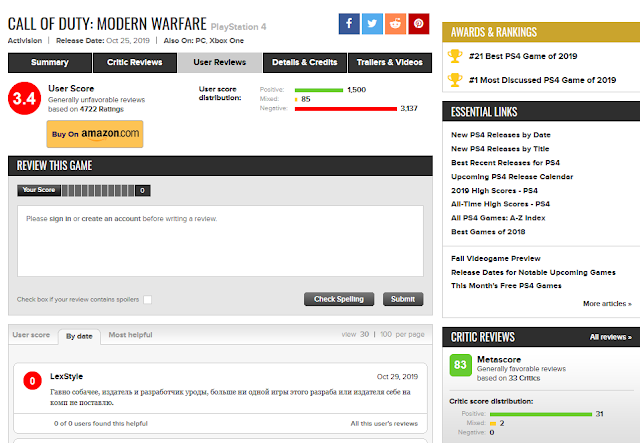 Call of Duty: Modern Warfare Metacritic user reviews PlayStation 4 PS4 Russia Russians