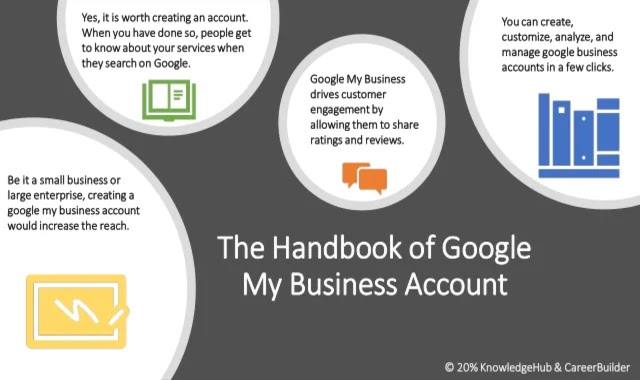 Yes, it is worth creating an account. When you have done so, people get to know about your services when they search on Google. While you have appropriately set-up your google business profile, you get a chance to convert the search into your customer. Then the customers share their views on your service in the reviews column.