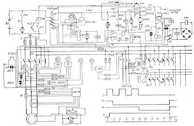 Рис. 2. Схема автоматизированной аварийной электростанции