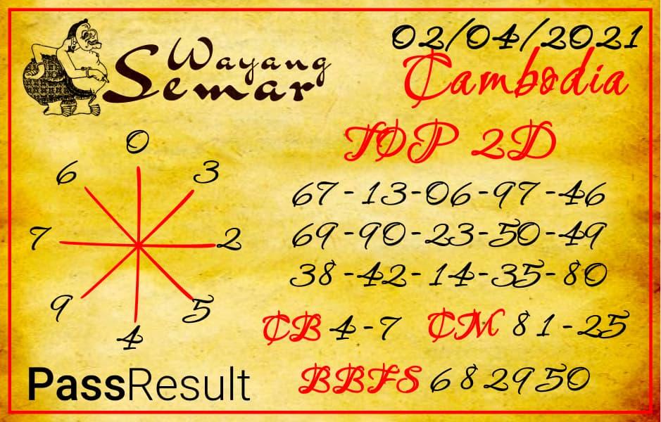 Prediksi Wayang Semar - Selasa, 2 April 2021 - Prediksi Togel Cambodia