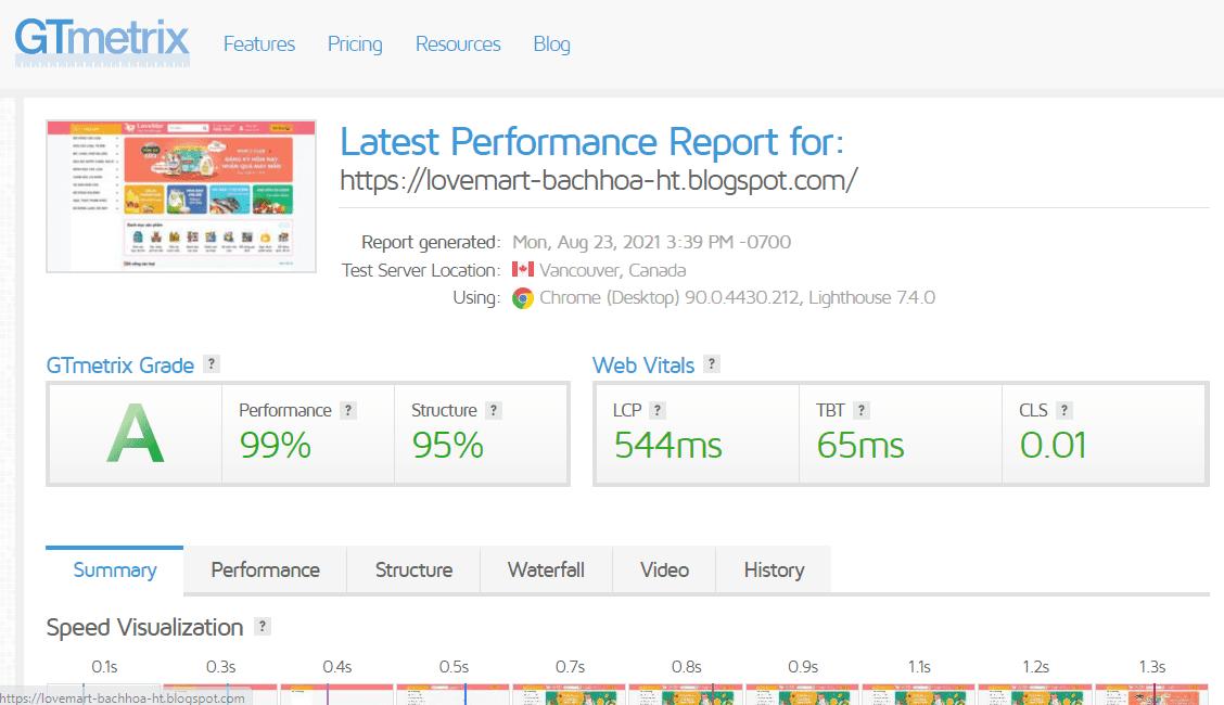 Điểm GTmetrix