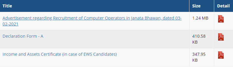 Important Forms related to Assam Secretariat Recruitment 2021 Preview
