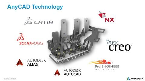 Cualquier CAD (Any CAD)