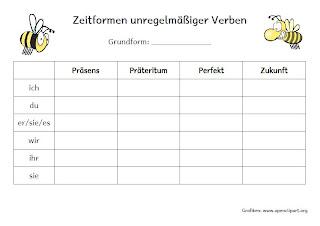 http://endlich2pause.blogspot.de/2017/03/zeitformen-der-verben.html