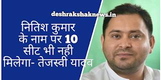 Desh Rakshak News : Bihar - RJD के पुर्व राष्ट्रीय अध्यक्ष और नेता Tejasvi Yadav ने Nitish Kumar पर निजी हमला करते हुए कहा कि नितिश कुमार अकेले Bihar Assembly Election लड़ेगें तो उन्हे दहाईं का आँकड़ा देखना भी नसीब नही होगा।
