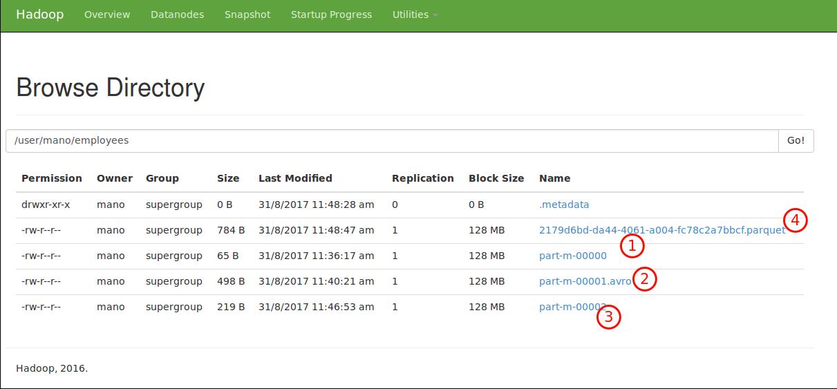 All about Hadoop: 3)Sqoop Tool1: sqoop-import: