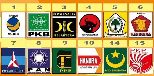 Politik Ambyar Indonesia Jabung Online
