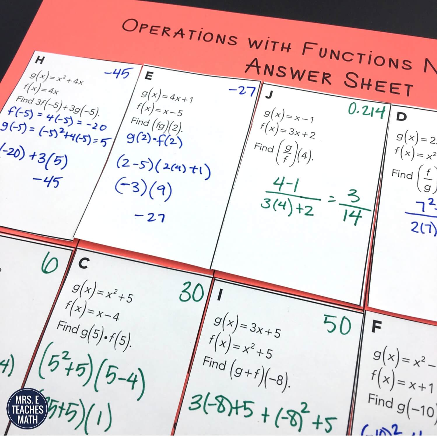 8 Ideas For Teaching Function Notation