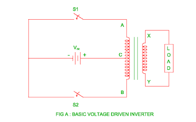 basic circuit of voltage source inverter
